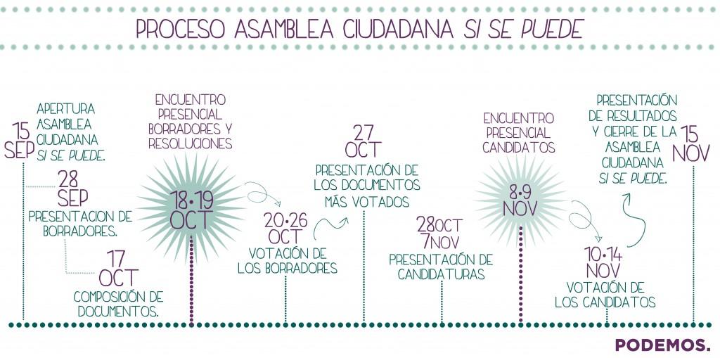 Proceso Asambleario Otoño 2014